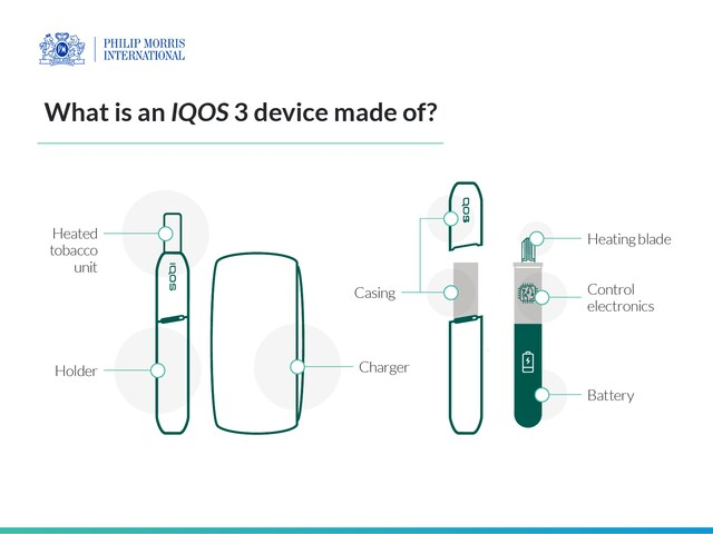 img_pmi_sustainability_littering_iqos3