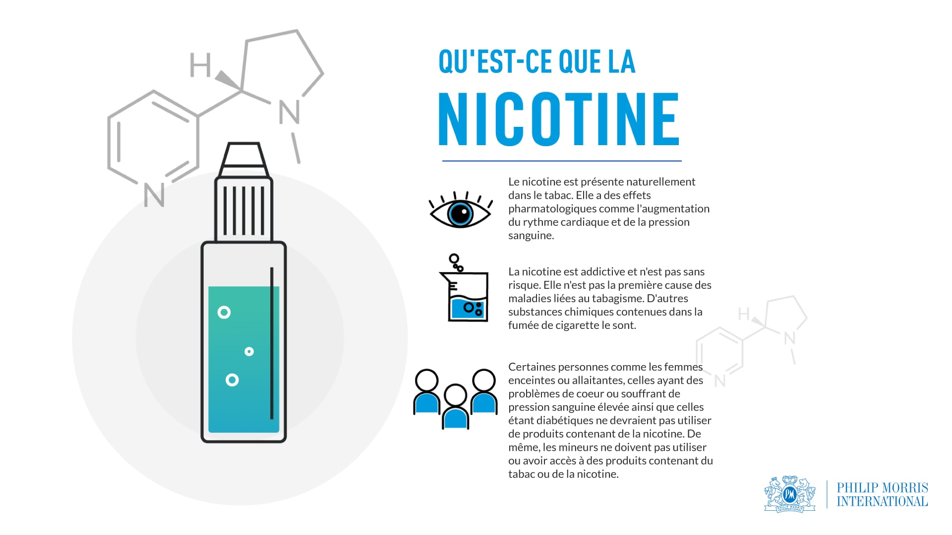 Nicotine infographic