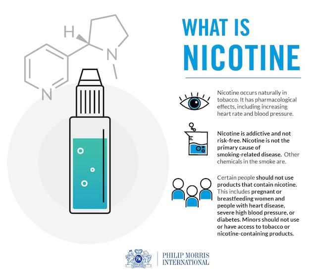 Nicotine 3Infographics crop 2