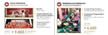 Pendidikan_Perempuan