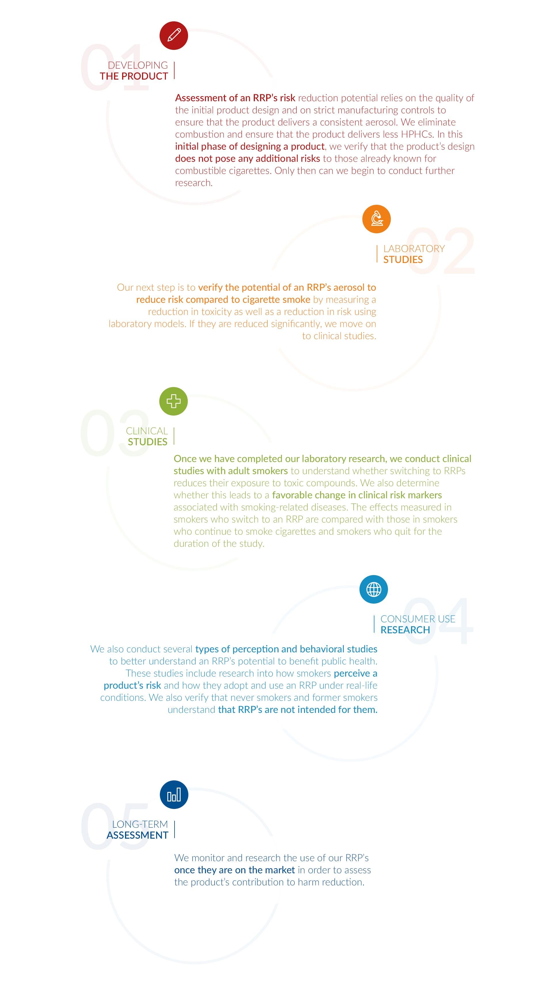 Philip Morris International PMI – Product Risk Assessment