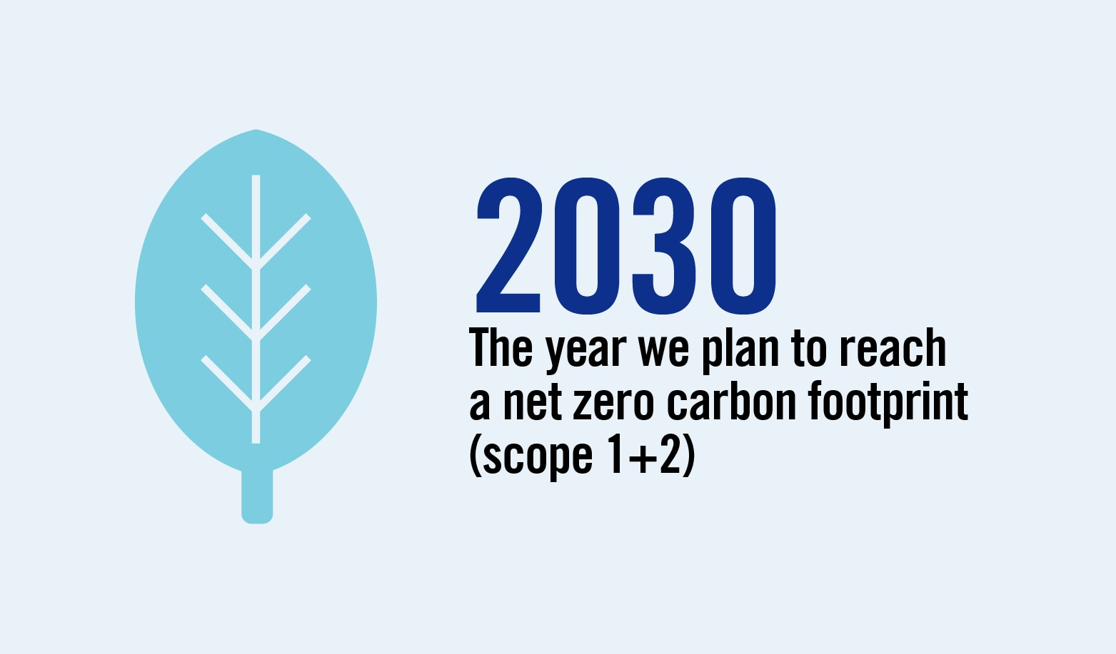 Unsmoke The Future - Campaign infographics-01