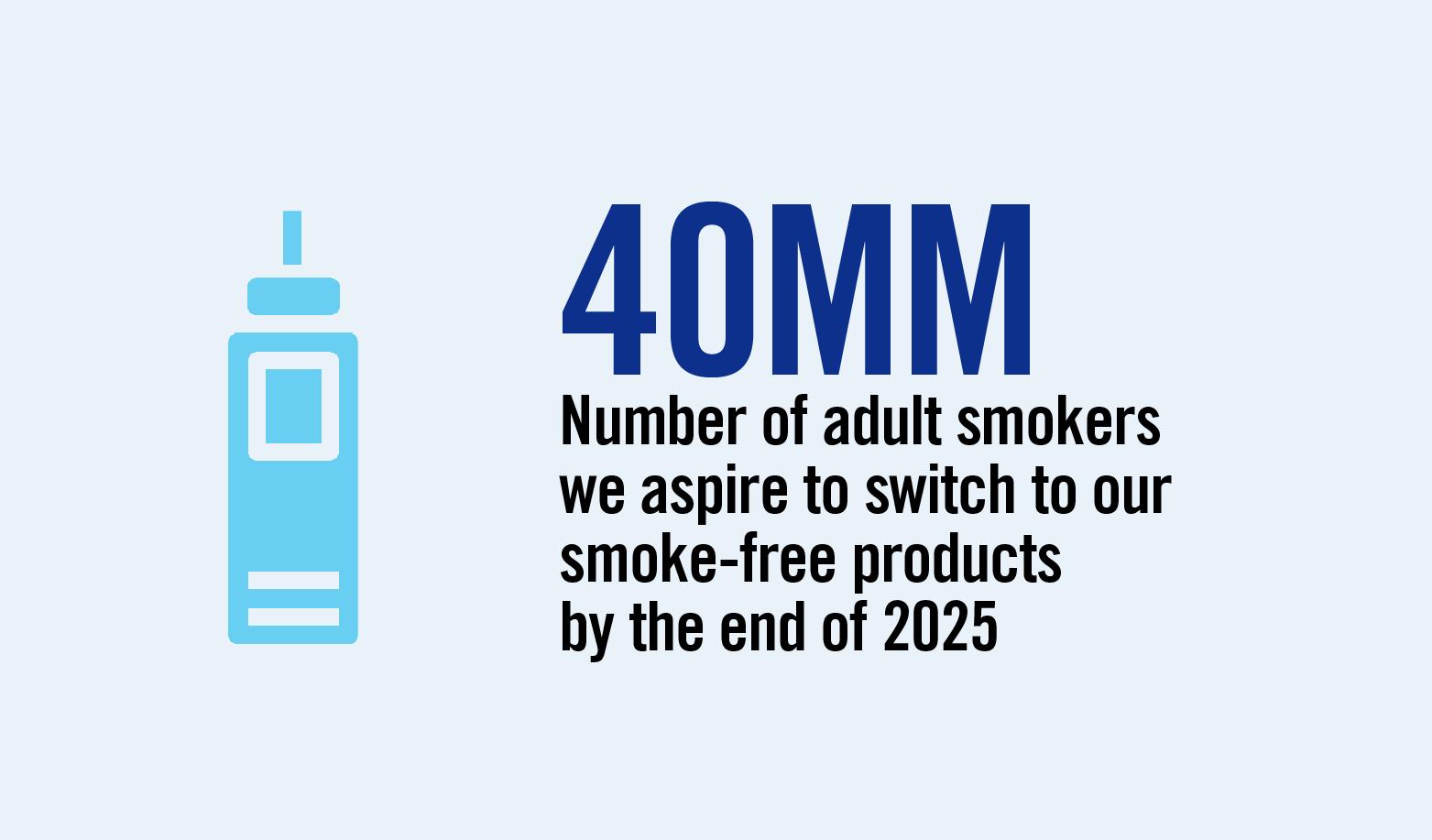 Unsmoke The Future - Campaign infographics-03