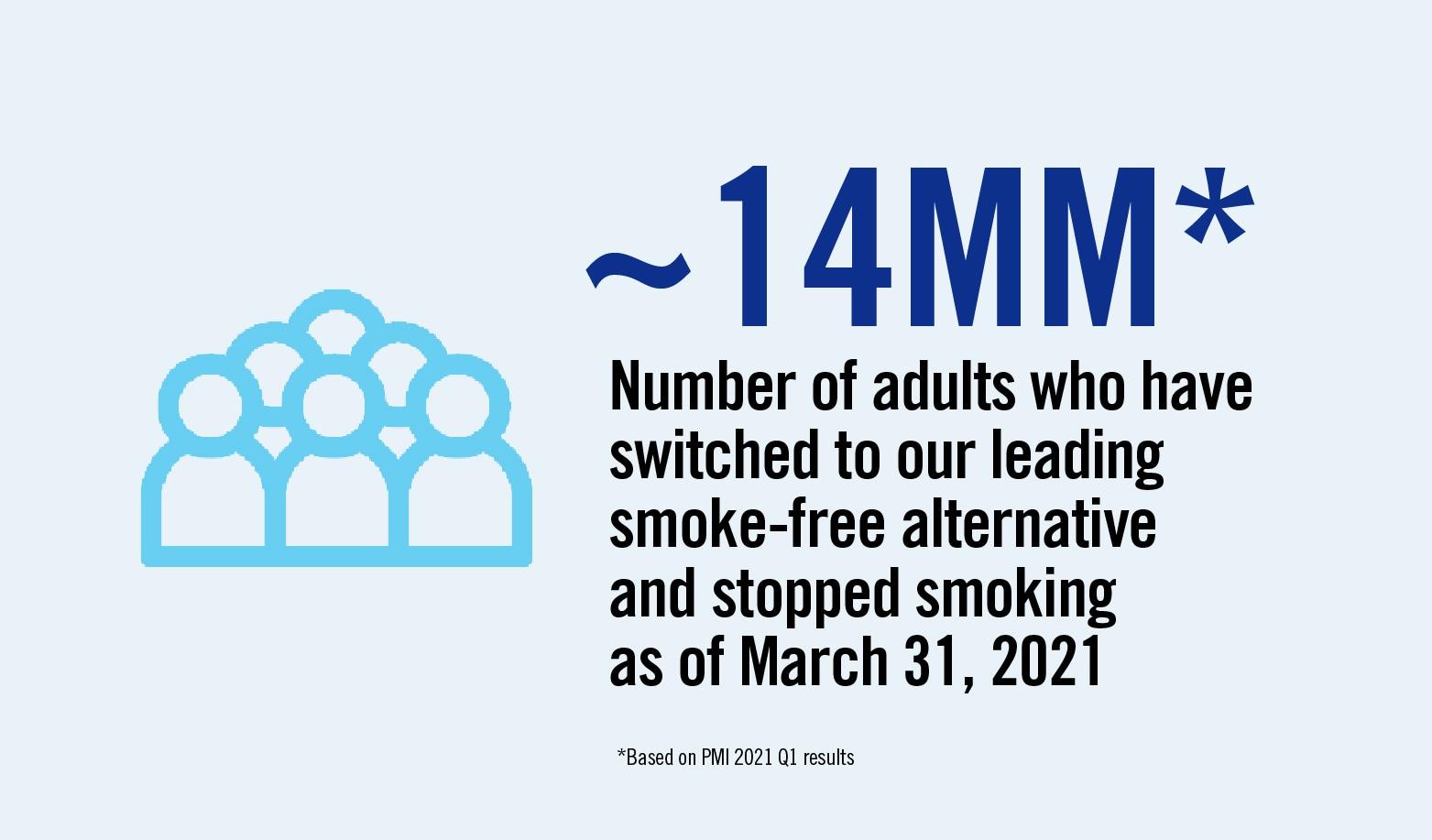 Unsmoke The Future - Campaign infographics-04_v3