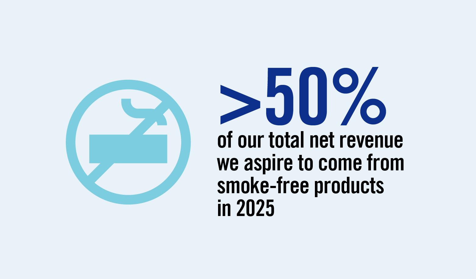 Unsmoke The Future - Campaign infographics-05