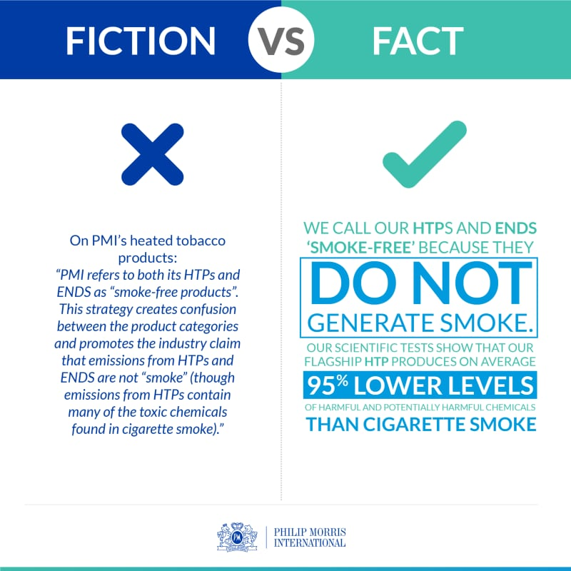 WHO Report Tobacco Fact versus Fiction infographic 3