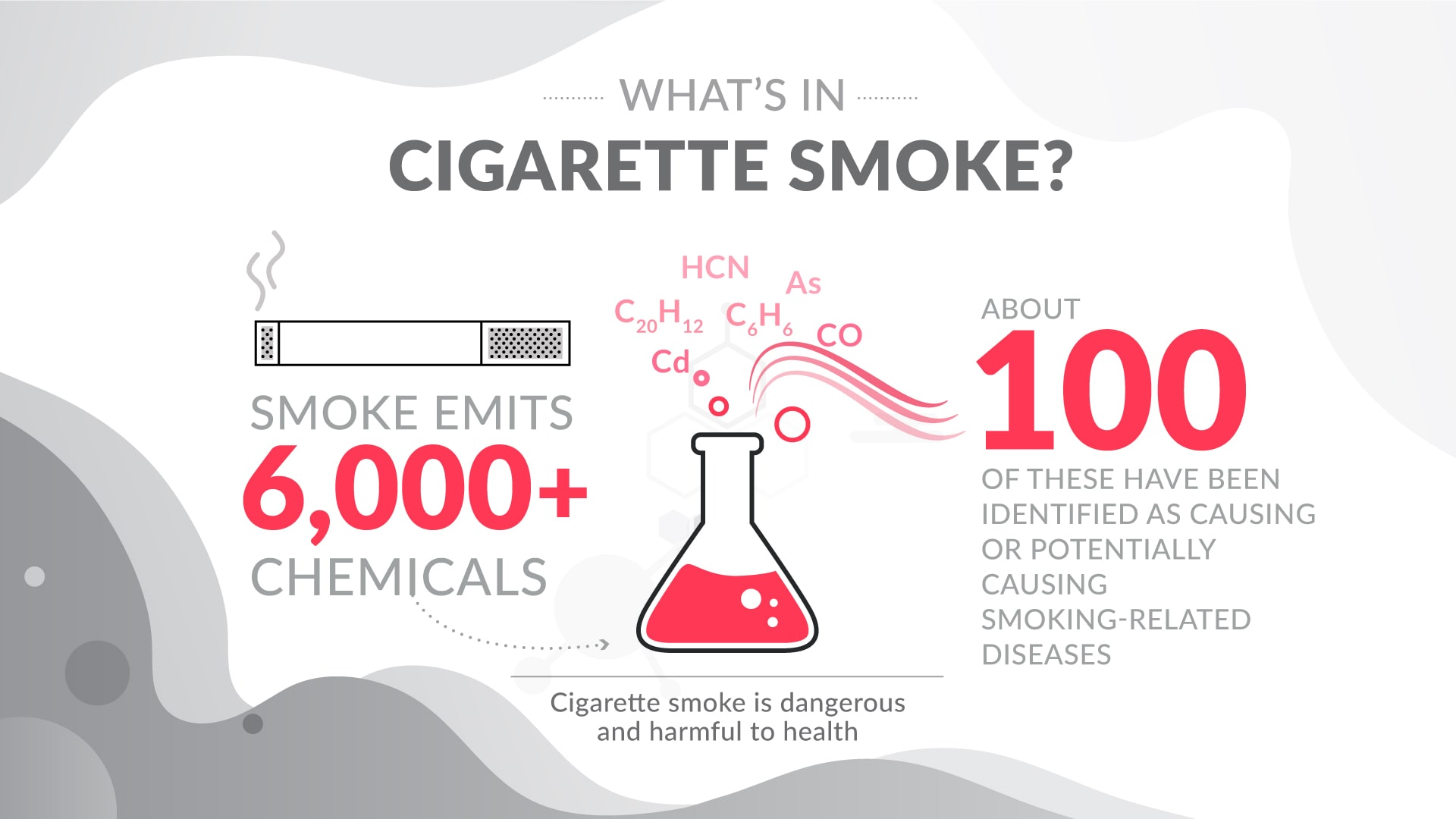 PMI-Corporate---Combustion---Whats-in-a-cigarette-smoke---infographic---June-2020