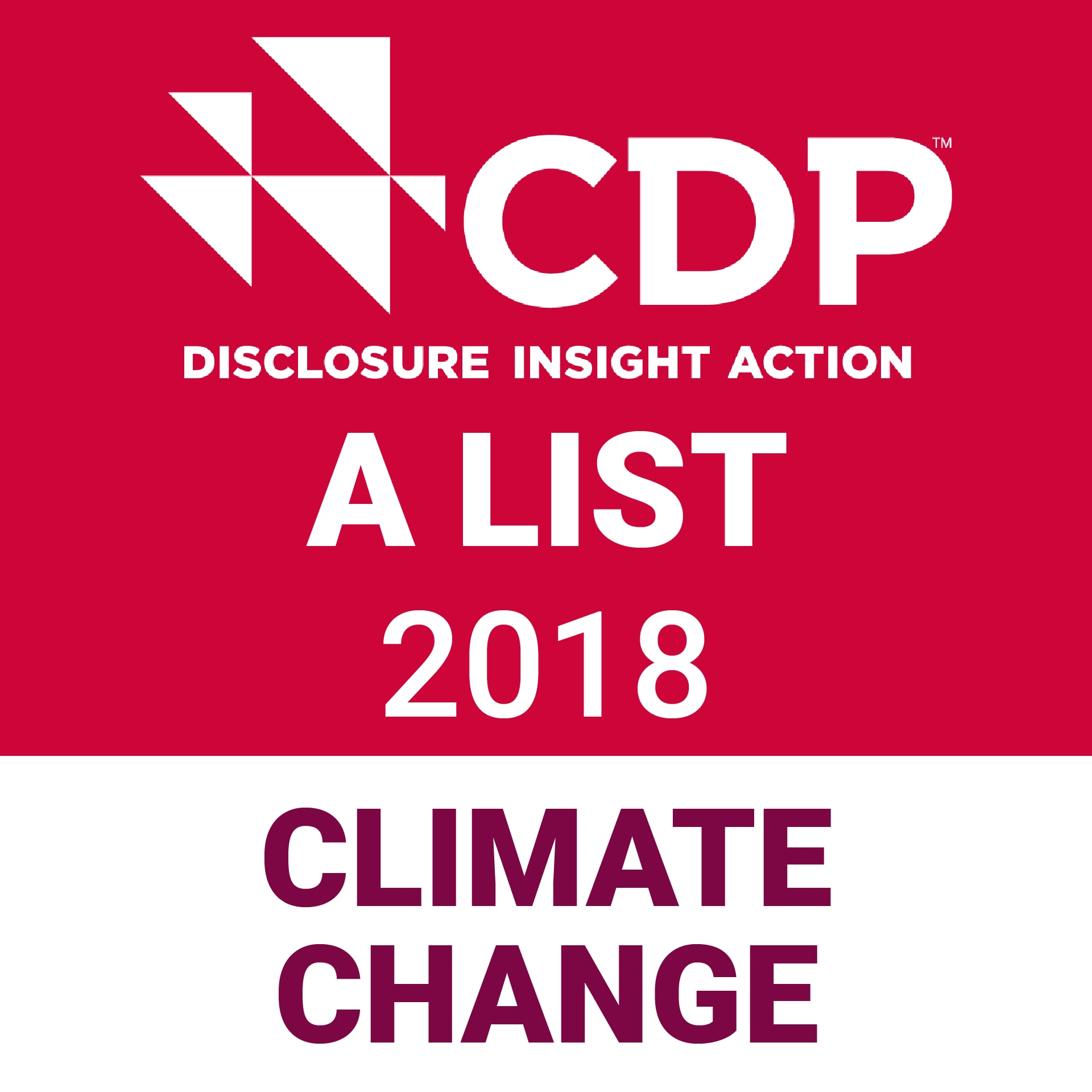 Climate Change Stamp Png