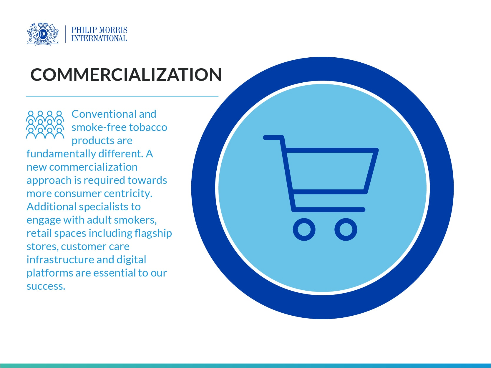 img_pmi_value_chain_commercialization