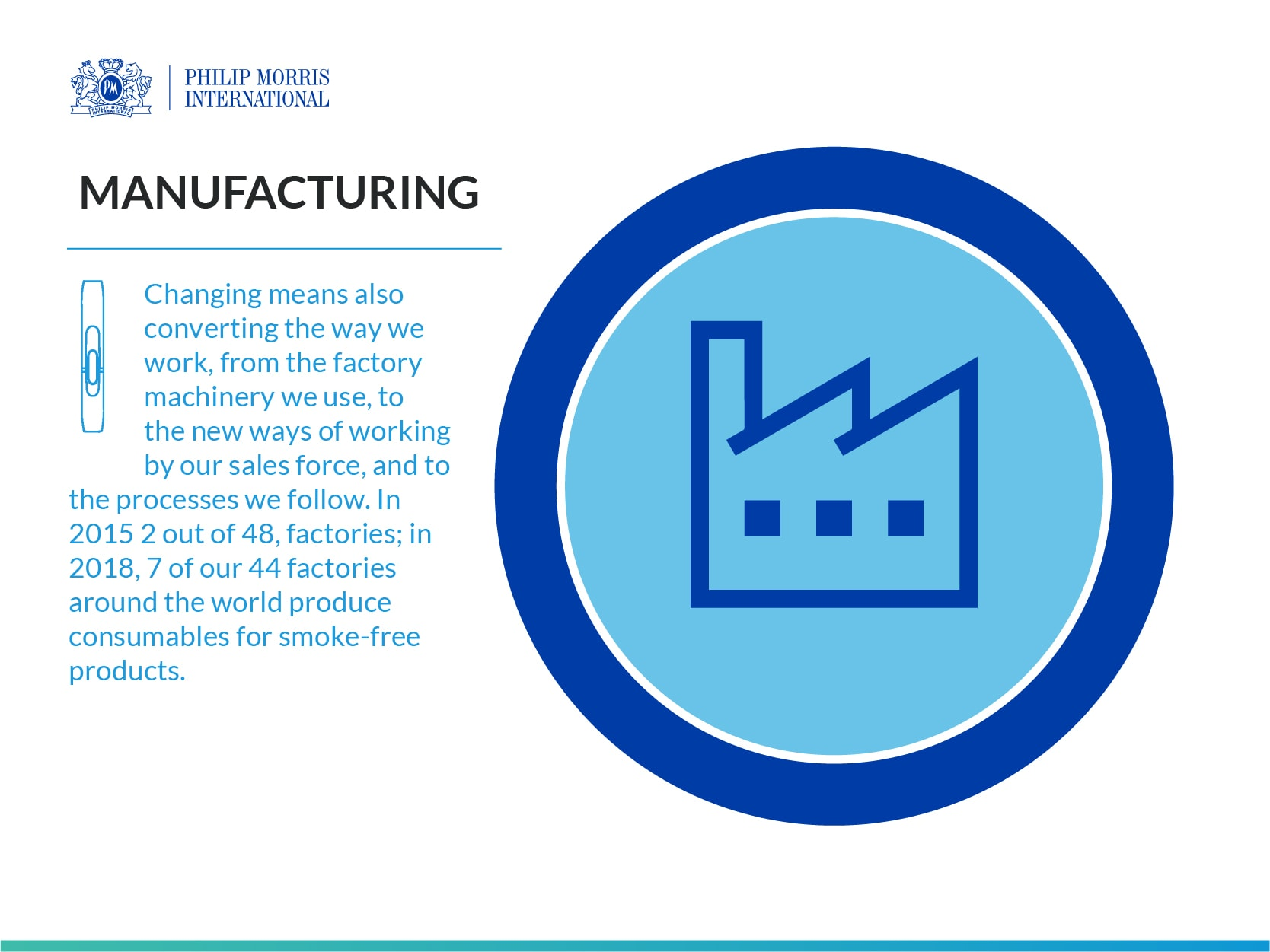 img_pmi_value_chain_manufacturing