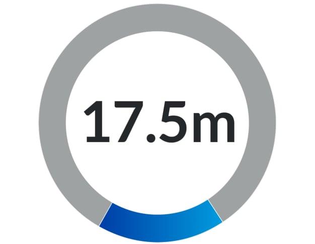 BTM 17.5m
