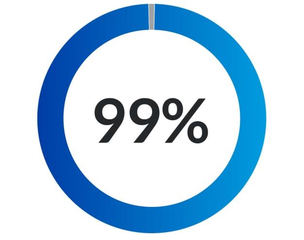 BTM 99 percent