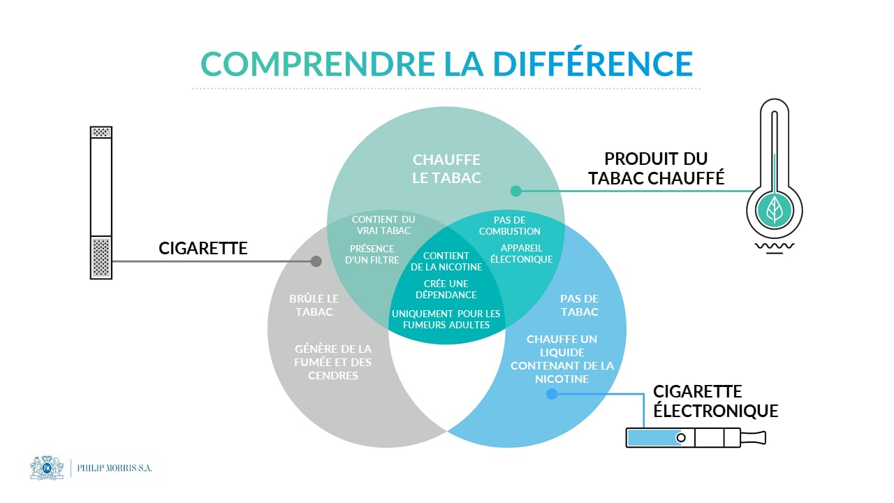 Difference_Cig_HTB_E-Cig_FRENCH