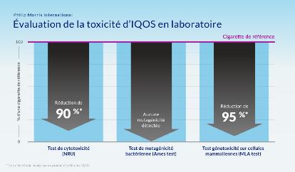 PMI-IG-CarcinoDrop2-French