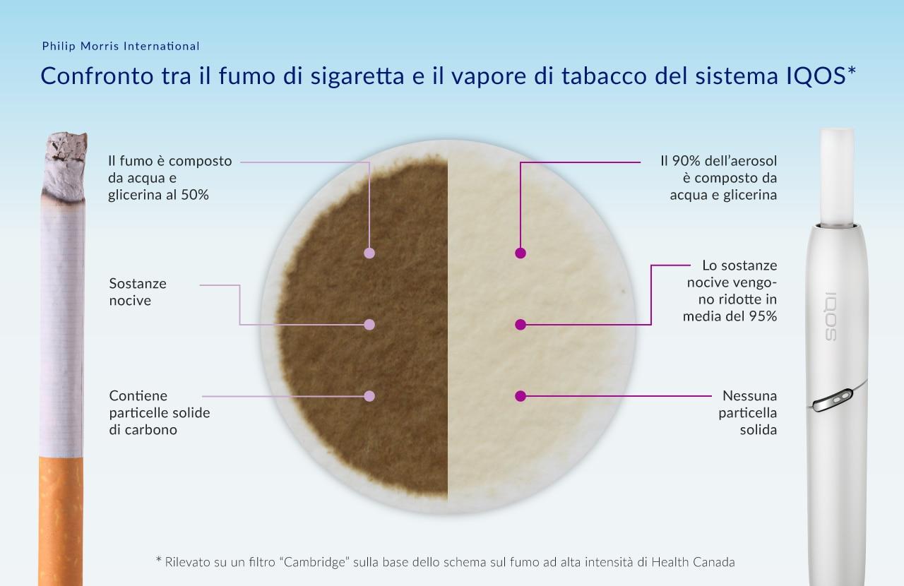 PMI_IG_Cig_Iqos_Italian_v01