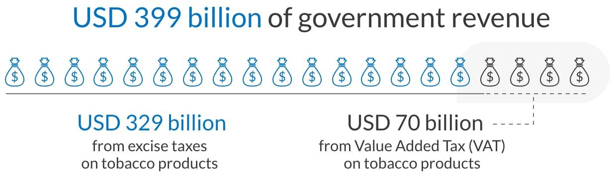 Tobacco-Taxation-and-Illicit-Trade-3
